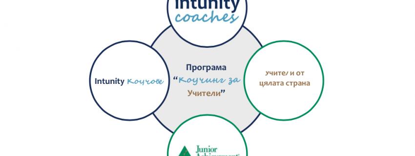 """Джуниър Ачийвмънт България и IntunityCoaches стартира пилотна програма """"Коучинг за учители"""""""